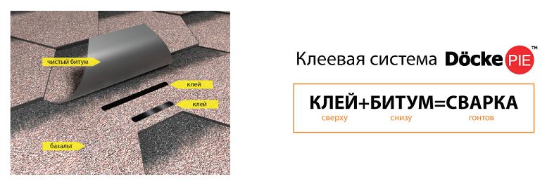 гибкая черепица Запорожье, продажа битумной черепицы в Запорожье