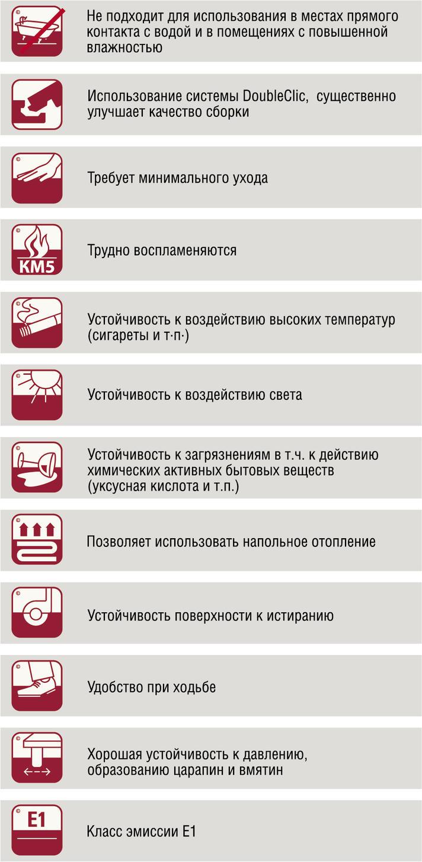 ламинат купить в Запорожье со склада Стройоптом